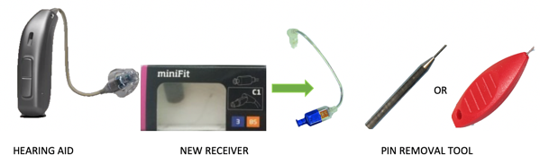 Oticon receiver image 1